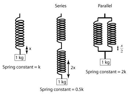 165801915 likewise 6 Recessed Lighting Diagram additionally Broken Fan Ta a Heater Air Conditioner in addition 2005 Honda Element Fuse Box in addition 6r0tn Dodge Ram 1500 4x2 Replace Evaporator Coil. on wire tape