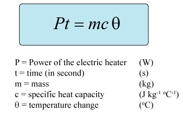 Electrictoheatformulag conversion of electrical energy into thermal energy sciox Image collections